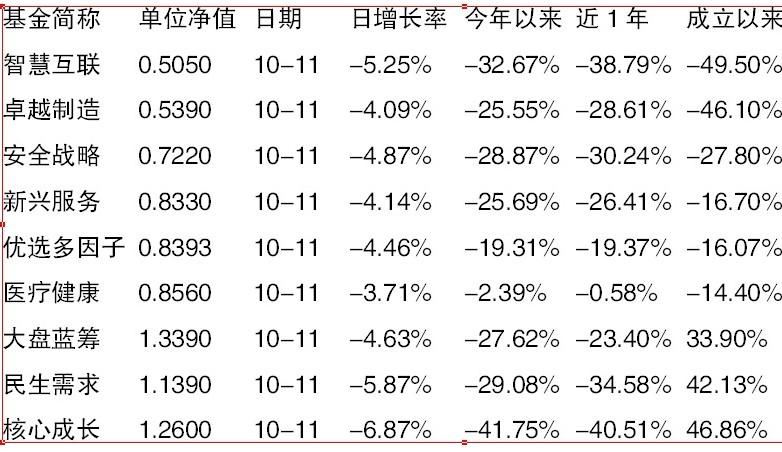 上投摩根股票型基金产品业绩表现.jpg