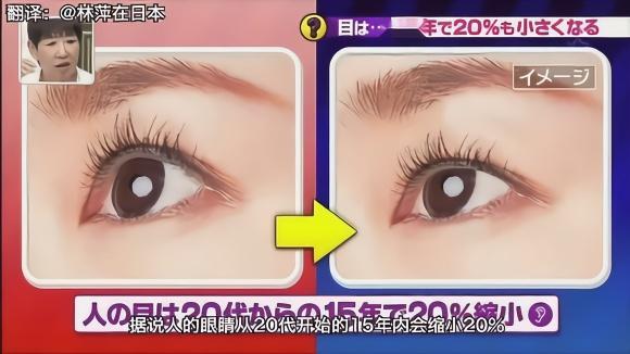 日本眼睛放大体操