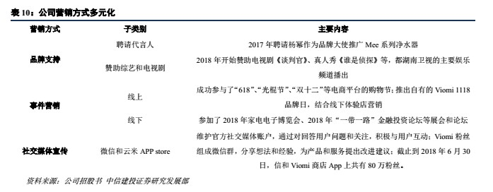 小米生态链:云米科技(VIOT)借势小米(01810) 成物联网家电新贵
