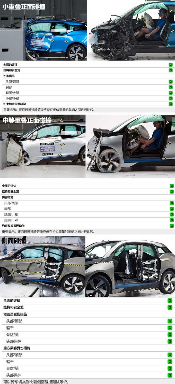 电动车安全吗?看看四款全球热销纯电动车安全排行