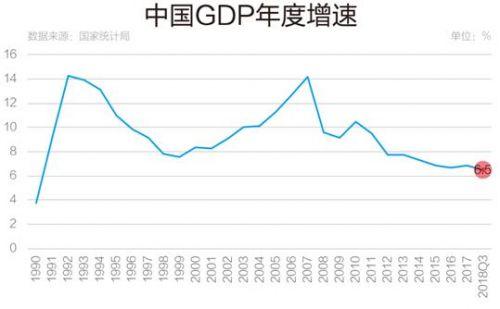 gdp 6.5_GDP增速设为6.5 7 今年军费增长7.6(3)