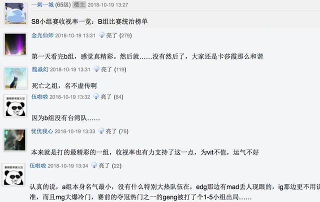 S8小组赛收视率排名出炉,RNG比赛称霸榜单,网友:这也太真实了吧!