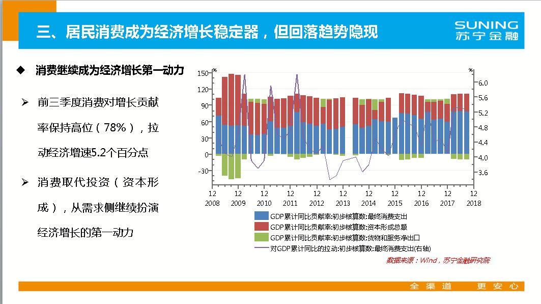 2019年四季度经济_2019年第一季度中国宏观经济报告 上