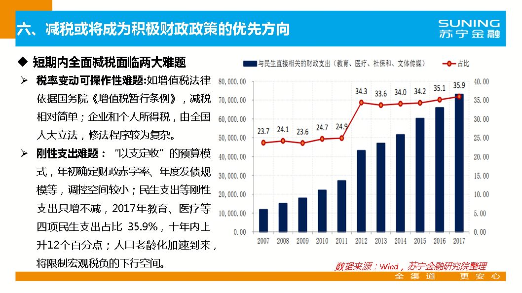 2019上半年经济分析_...贸易投资疲软 2019年全球经济增速将放慢至2.9