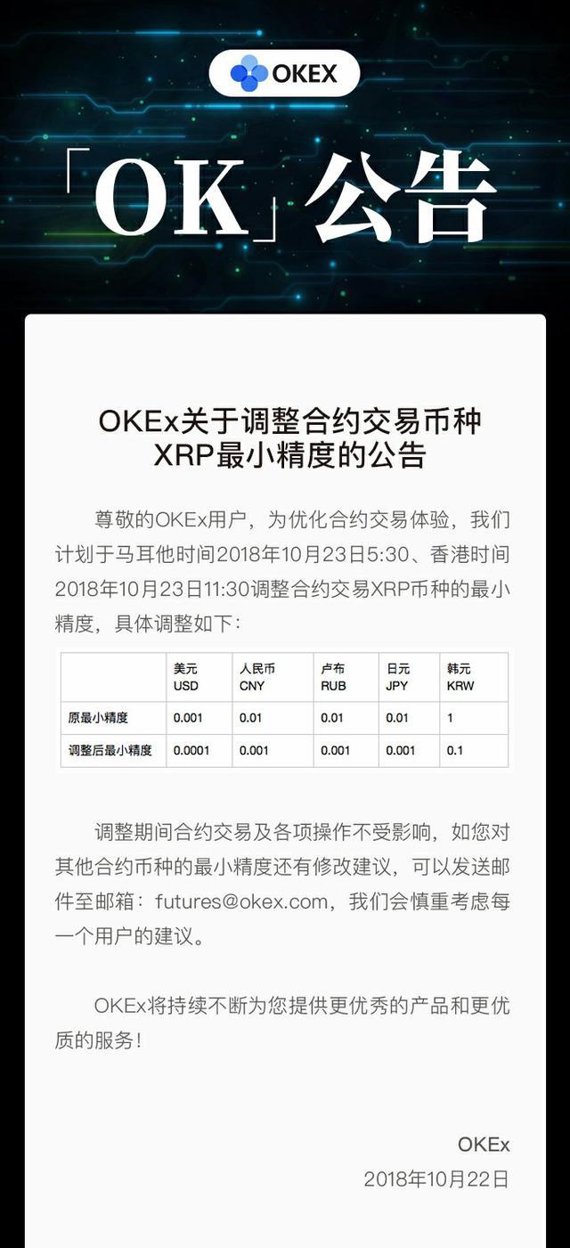 OKEx关于调整合约交易币种XRP最小精度的公告