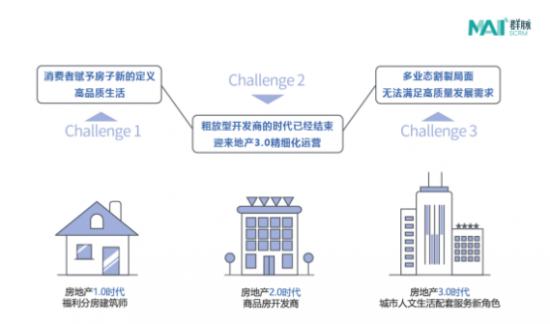 http://www.zgmaimai.cn/fangchanjiaji/130032.html
