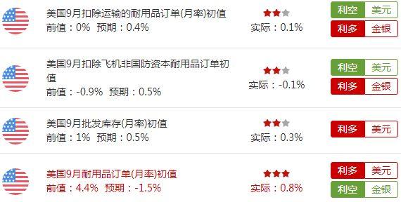 美国股市继周三大跌后反弹,道指大涨逾400点