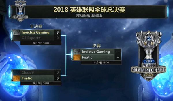 英雄联盟全球总决赛 LPL IG将战劲旅FNC
