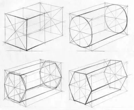 首先要狠狠抓住素描的结构,造型,透视 画素描时 我们先从几何体结构—