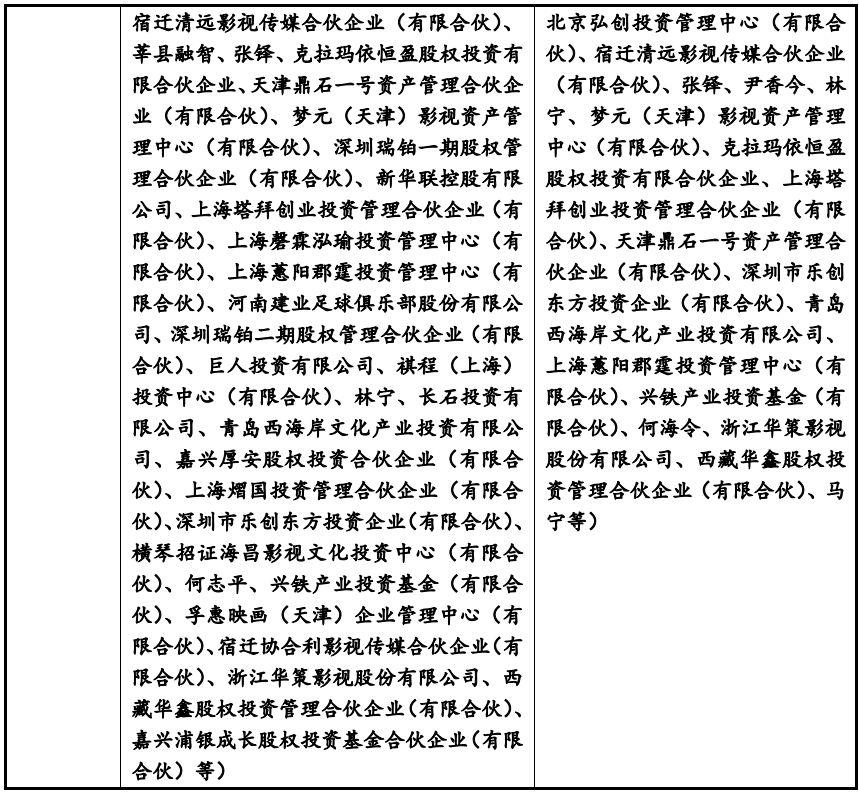 """万达电影重组""""三鼓作气""""背后:王健林父子放弃27亿套现"""