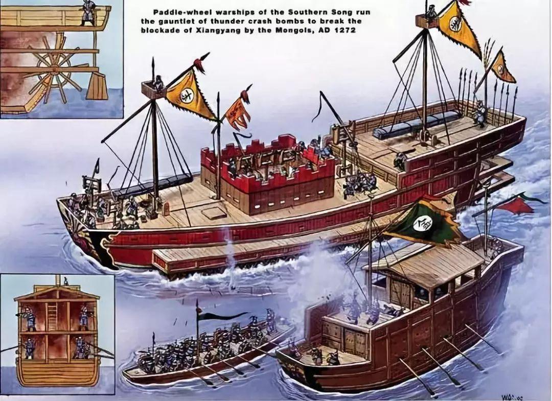 ▲宋代战船