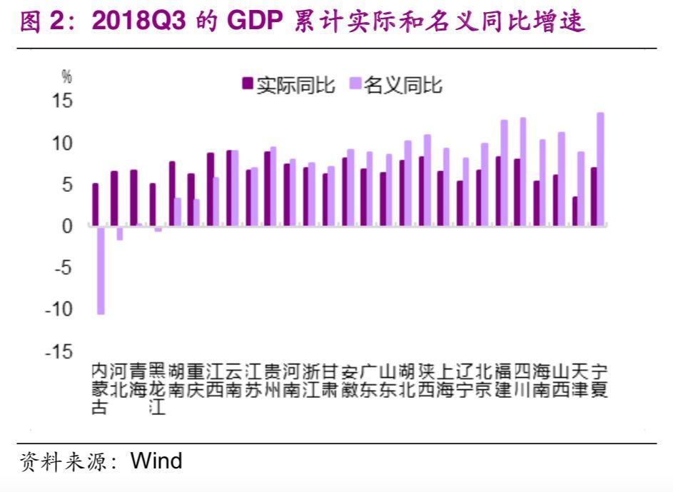 2017各省gdp_中国各省gdp排名图片