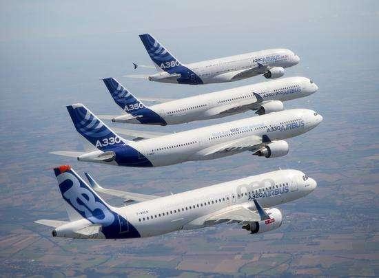 空客发布预测:未来20年中国将需要7400架新飞机