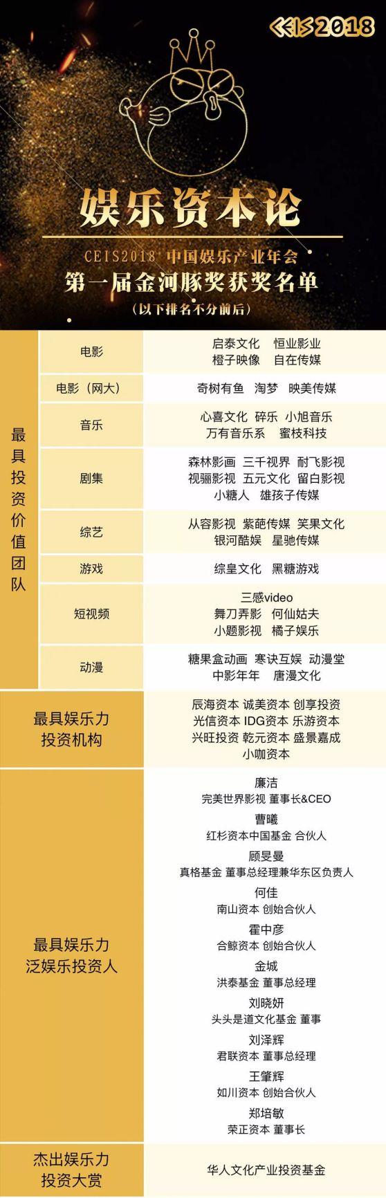 光之所及•文娱新生——CEIS2019|第三届中国娱乐产业年会即将盛大开启