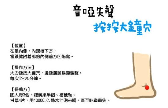 手绘pop海报肾骨片