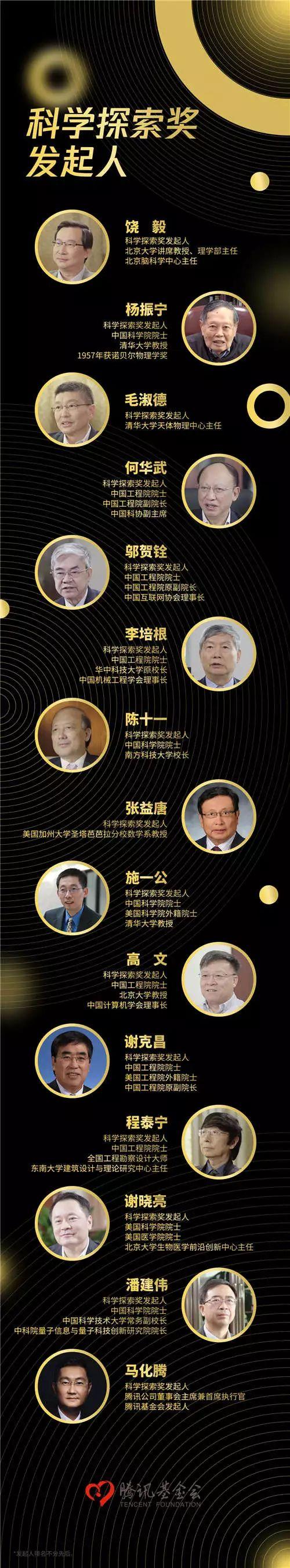 """大手笔!马化腾、饶毅、杨振宁等发起""""科学探索奖""""10亿奖金已到位"""