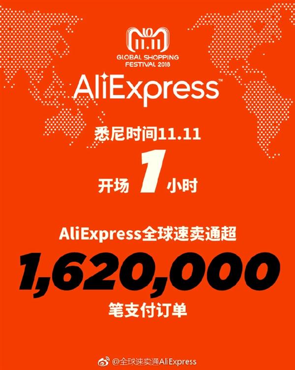 AliExpress全球速卖广州颐高数码广场耳机通双11 1小时完成超162万笔支付订单