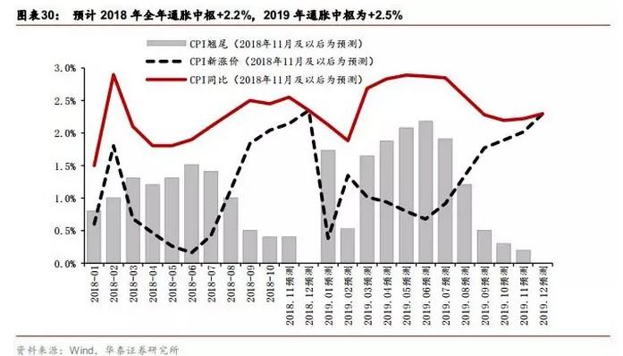 19年宏观经济分析_2009年中国宏观经济形势分析