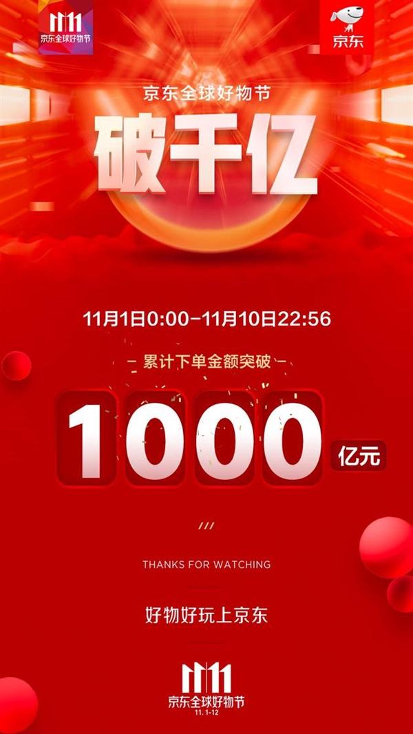 双11首份战报出炉:京东下桌秤品牌单金额已突破1000亿元