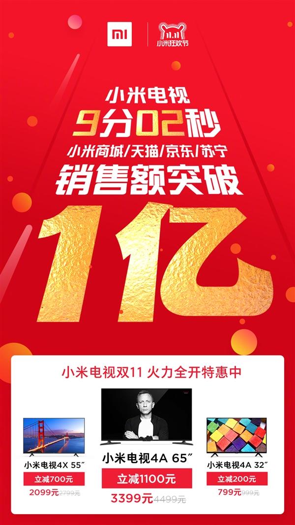 不愧是中国第一!小米电视销售额9分2秒破七玥老师护肤贵吗1亿