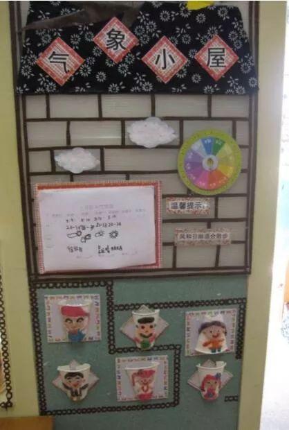 降温啦!幼儿园天气预报墙,教小朋友认识天气!