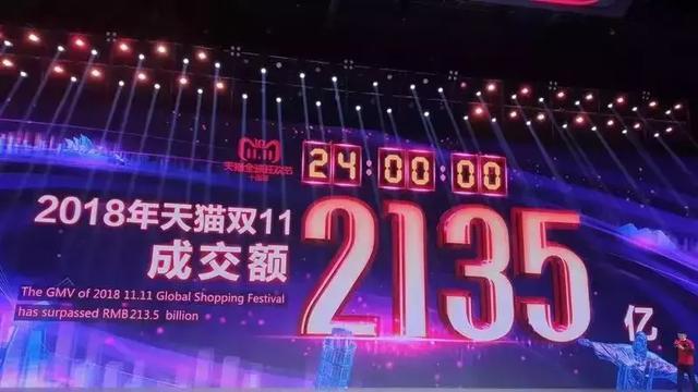 天猫双十一2135亿收官,王思聪公布中奖名单致微博叒瘫痪