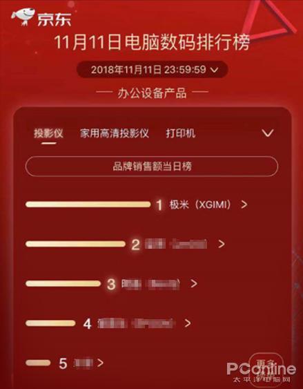 http://www.reviewcode.cn/chanpinsheji/9168.html