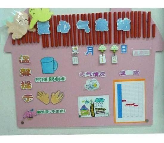幼儿园天气预报墙,教小朋友认识天气!