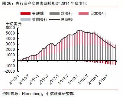 2019年经济发展预测_...斯坦2015 2019年经济社会发展的预测 之三