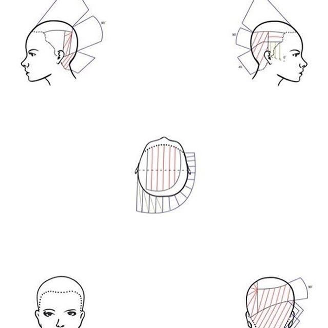 剪头发真不简单,每一款发型结构图堪称工程图啊