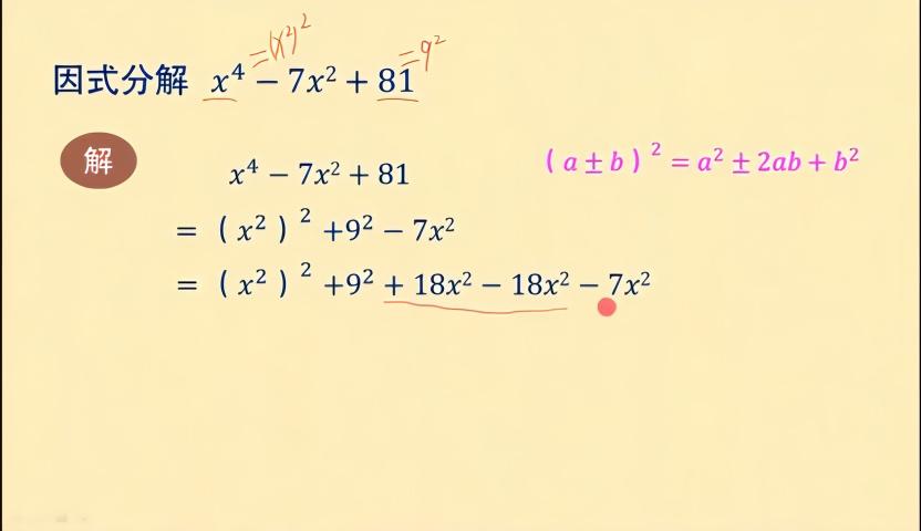 初中方法解决难点数学真题解析因式分解巧用配初中来中考重点凤凰台图片