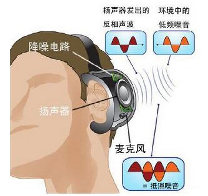 双mic降噪电路图