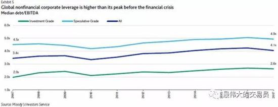 世界经济正走向史诗般的崩盘 危机将会如何展开?