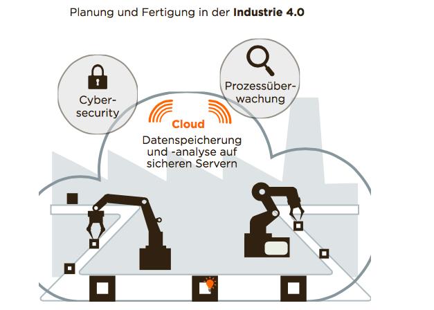 5G成车联网发展关键 德国汽车制造商希望拥有独立网络