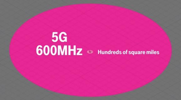 T-Mobile全球首实现基于600MHz低频的5G传输