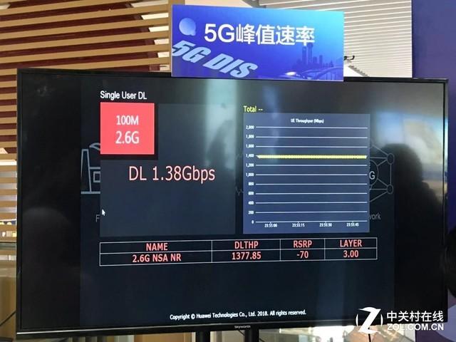 抢先体验全球首个启动建设的5G火车站