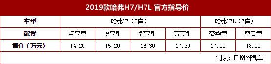 哈弗H7/H7L 强势来袭