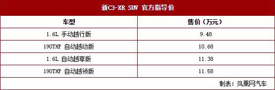 雪铁龙C3-XR全面升级