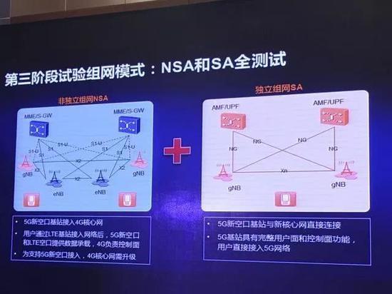 中国移动在3G建设初期,选择的就是完全独立组网,兼容2G(GSM网络)。