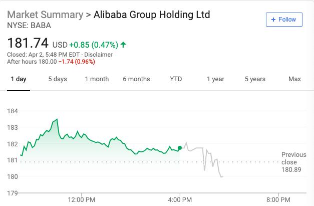 阿里巴巴大股东宣布清算 约400亿美元股票将被售