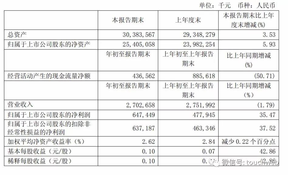 """360高管石晓虹离职 周鸿祎周边""""老人""""基本走光"""