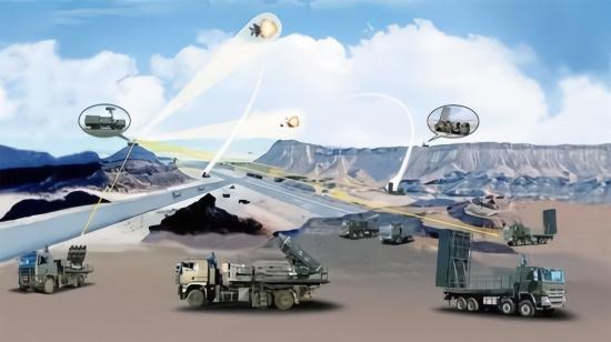 SPYDER防空导弹系统作战假想图
