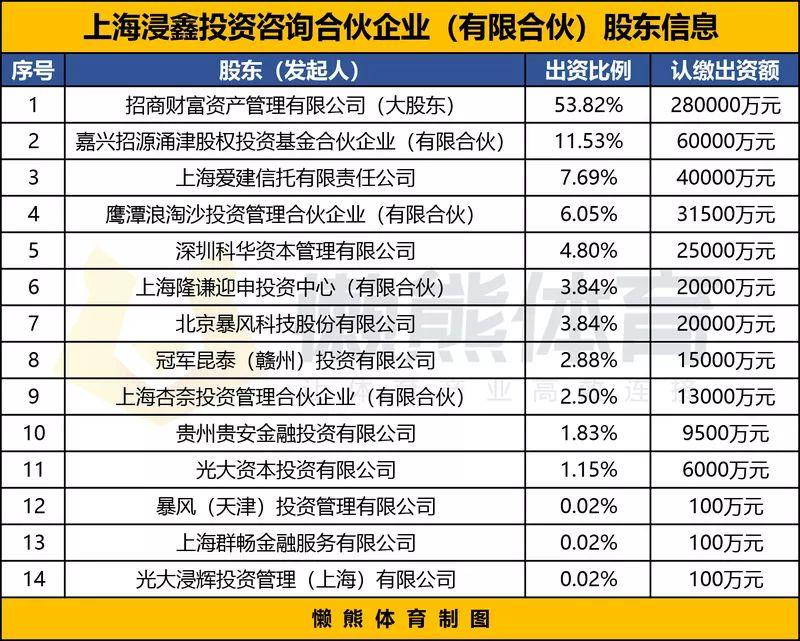 52亿血本无归,中国财团被3个意大利人割韭菜?
