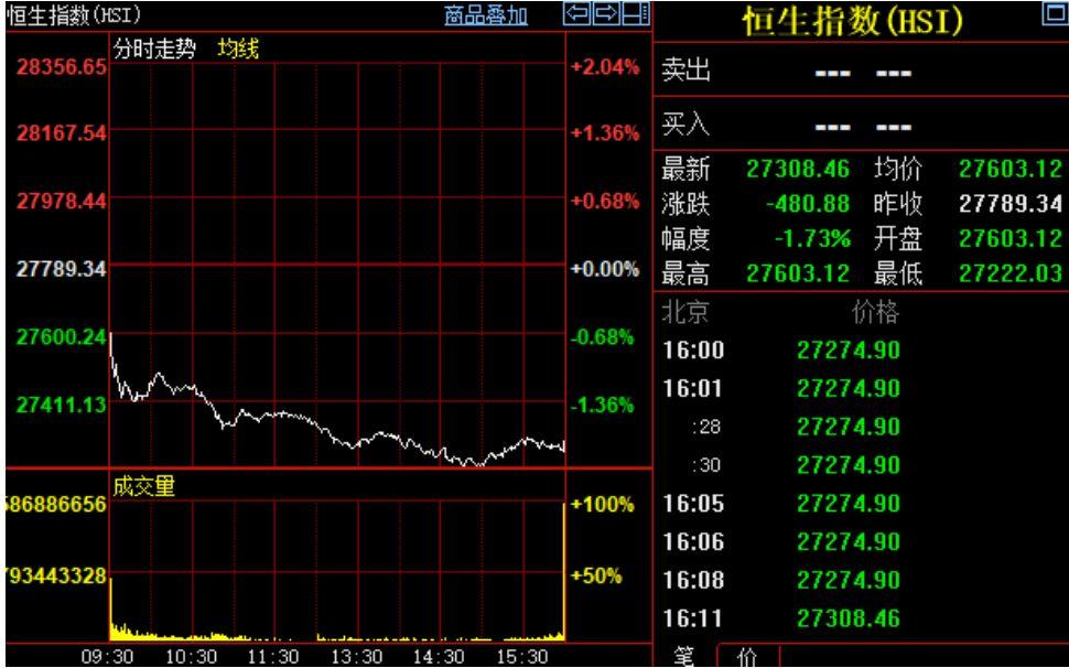 罕见!资金利率全线飙升,隔夜利率大涨56.92%(图)