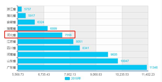 南京的经济总量全省排名_南京医院排名