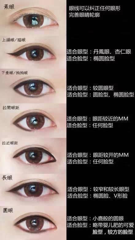 内双眼睛画眼线_双眼皮单眼皮内双,最齐全的眼线画法拿走不谢_凤凰资讯