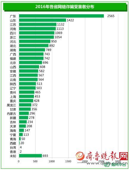 2019nV南經濟排行_2019年CUG金融工程專業排名解析