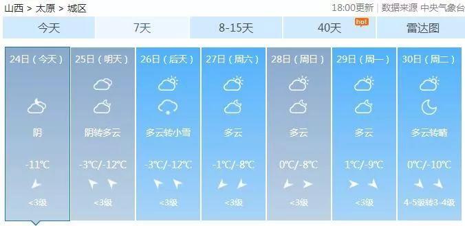 qingsewuyuetianseqingwuyuetian_新一轮降雪天气即将袭击山西qingsewuyuetian,qiqise,苹果手表iwatch