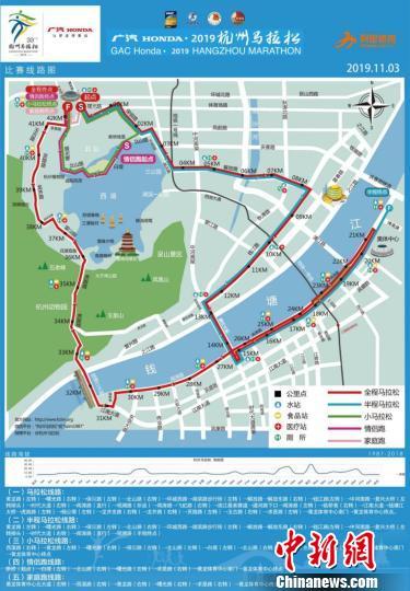 2019杭州马拉松各赛道图主办方提供摄
