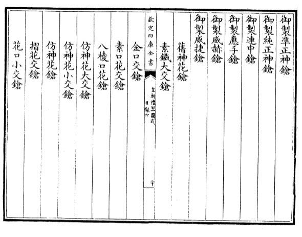 蘇富比將在英國拍賣中國文物,包含乾隆御製的特等第一火槍(附考證文),起標價100萬英鎊。